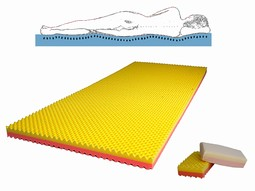 Overlay mattress for Pain relief w.Soft-Cell cover w.Soft-Lift cushion