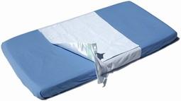 Inkontinens sengeunderlag med glid og sidestykker