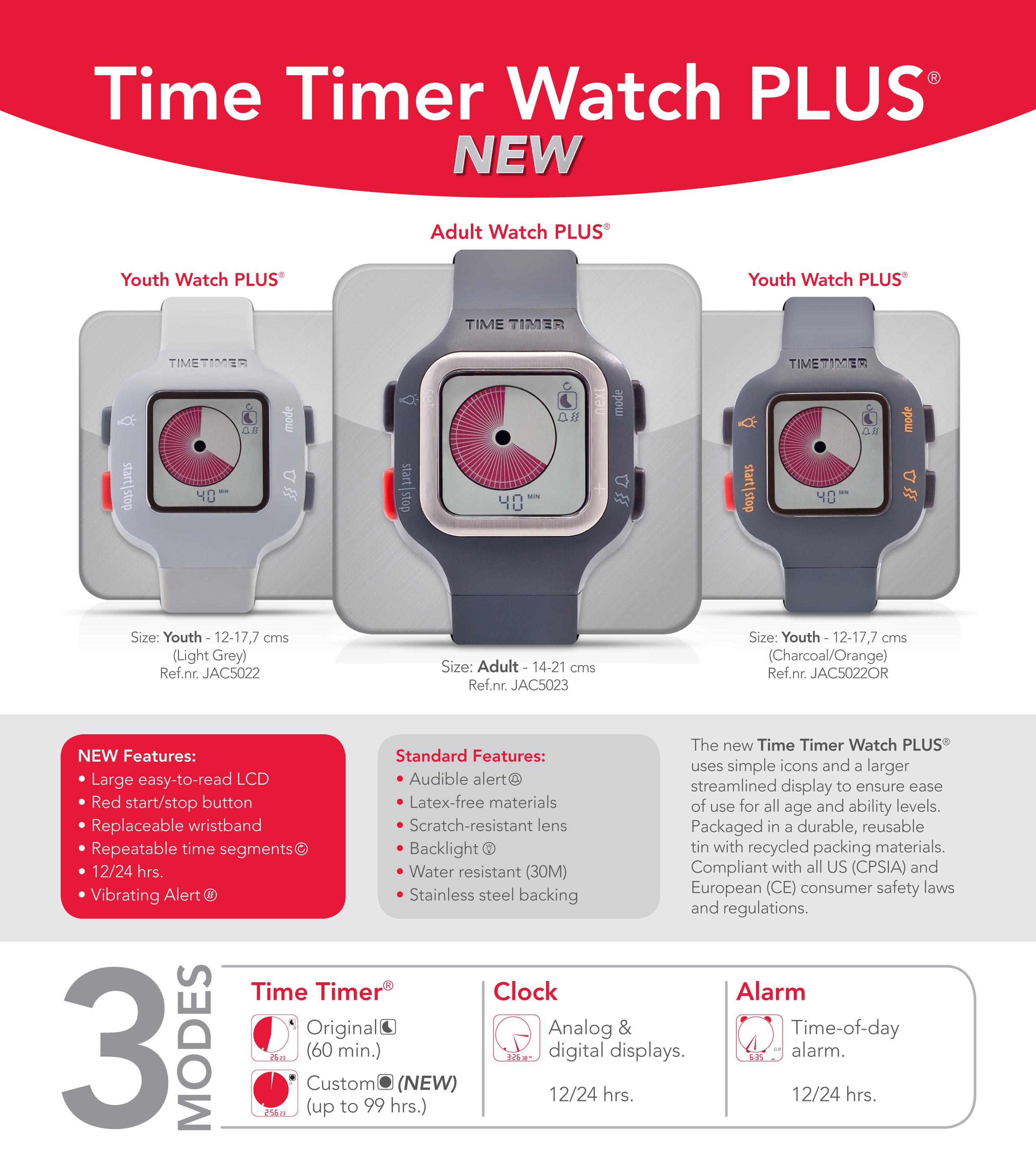 AssistData - Time Timer Watch Plus from Four Esses Aps - HMI